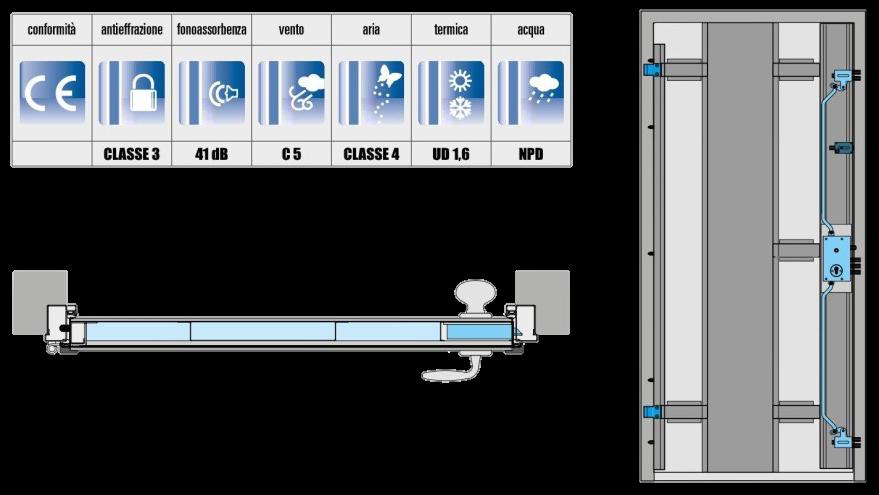 Protuprovalna vrata Unix3c - presjek