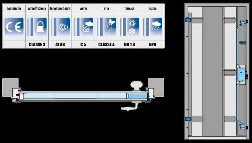 protuprovalna vrata unix 3dm - presjek